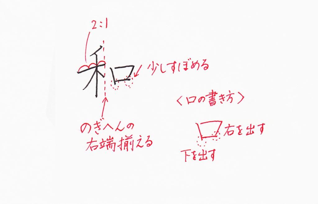 新元号,令和,美文字,書道,習字,ペン字,恵比寿,書道教室